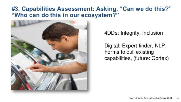 """#3. Capabilities Assessment: Asking, """"Can we do this?"""" """"Who can do this in our ecosystem?"""" 4DDs: Integrity, Inclusion Digi..."""