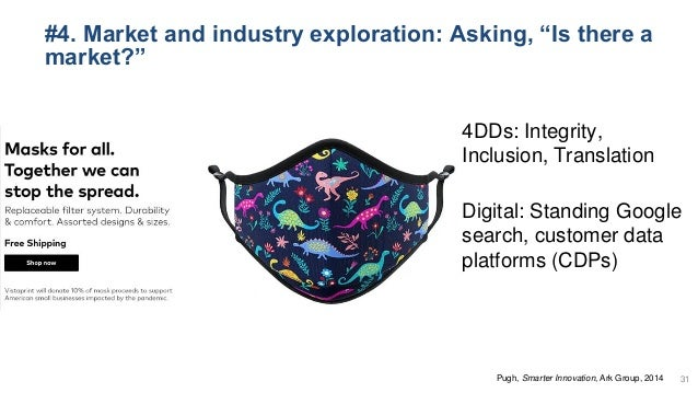 """#4. Market and industry exploration: Asking, """"Is there a market?"""" 4DDs: Integrity, Inclusion, Translation Digital: Standin..."""