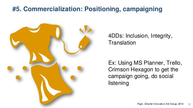 #5. Commercialization: Positioning, campaigning 4DDs: Inclusion, Integrity, Translation Ex: Using MS Planner, Trello, Crim...