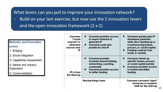 40 What levers can you pull to improve your innovation network? - Build on your last exercise, but now use the 5 innovatio...