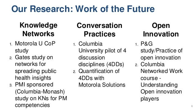 Our Research: Work of the Future 6 Conversation Practices 1. Columbia University pilot of 4 discussion disciplines (4DDs) ...