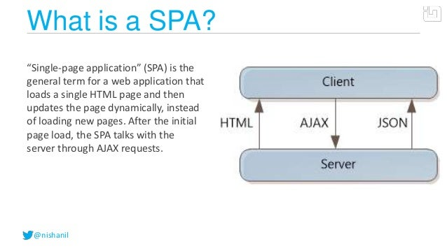 """@nishanilWhat is a SPA?""""Single-page application"""" (SPA) is thegeneral term for a web application thatloads a single HTML pa..."""