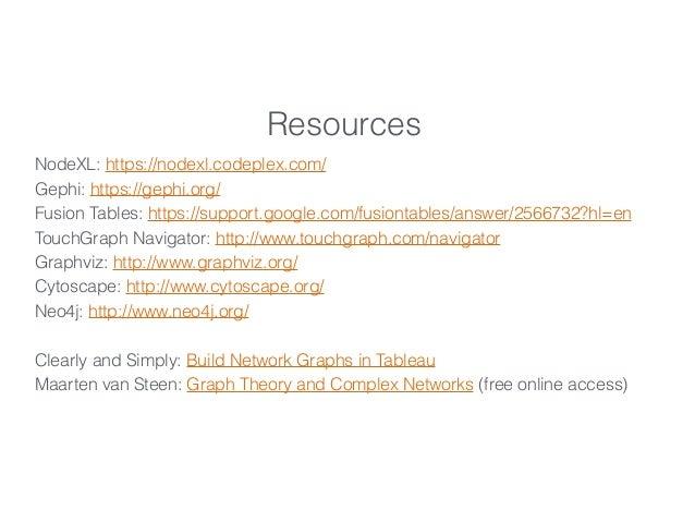 Resources NodeXL: https://nodexl.codeplex.com/ Gephi: https://gephi.org/ Fusion Tables: https://support.google.com/fusiont...