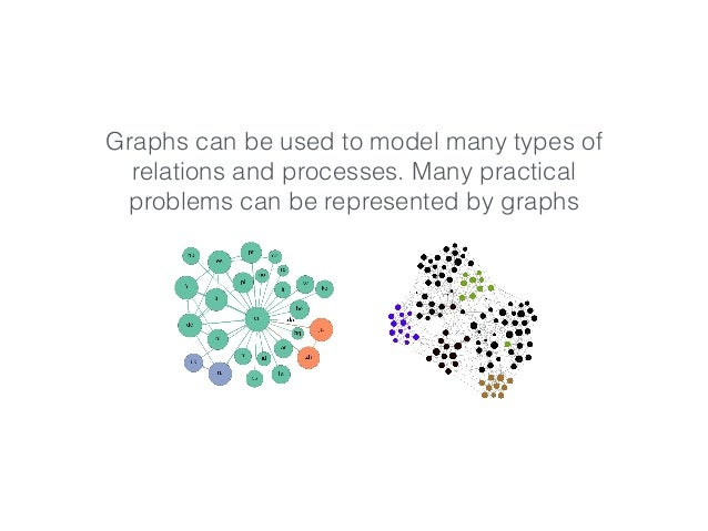 Graphs can be used to model many types of relations and processes. Many practical problems can be represented by graphs