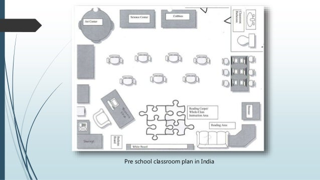 School Building Norms