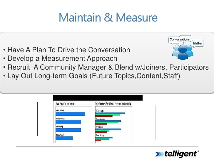 • Have A Plan To Drive the Conversation • Develop a Measurement Approach • Recruit A Community Manager & Blend w/Joiners, ...