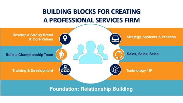 how can a service firm build Services firms with an opportunity to take stock with respect to the aggressive   ways professional services firms are building franchise value, and the best and.