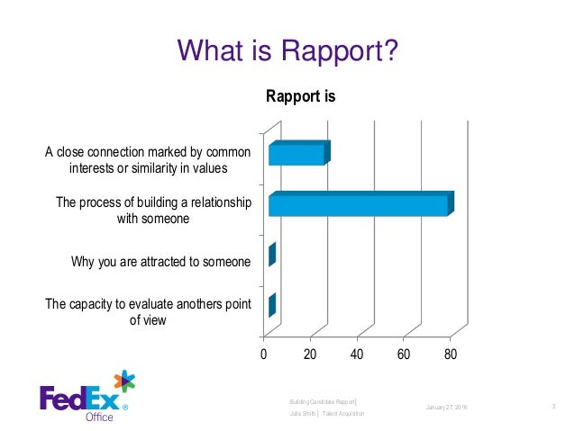 Building Rapport With Candidates