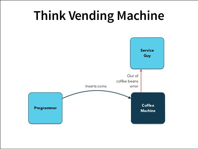 Think Vending Machine  Service  Guy  Coffee  Inserts coins  Out of  coffee beans  error  Programmer Machine  Adds  more  b...