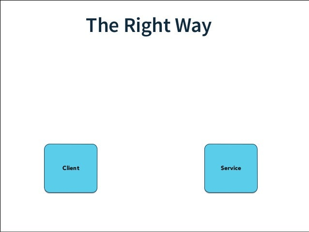 The Right Way  Request  Client Service