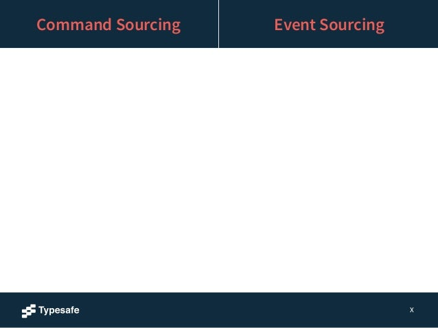 X  Command Sourcing Event Sourcing  write-ahead-log derive events from a command