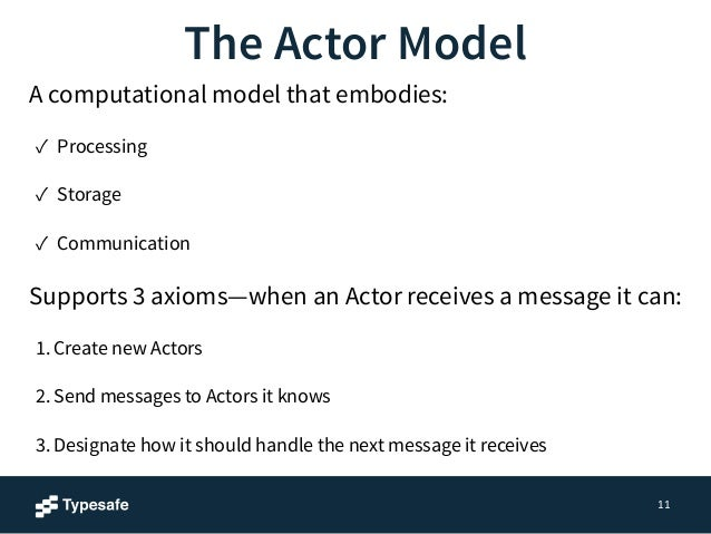 The essence of an actor  from Akka's perspective  0. DEFINE  1. CREATE  2. SEND  3. BECOME  4. SUPERVISE  12