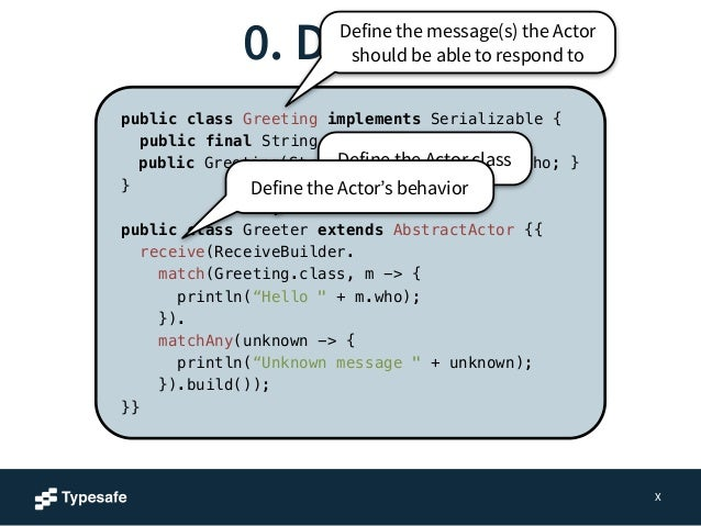 "1. CREATE  ActorSystem system = ActorSystem.create(""MySystem"");  !  ActorRef greeter =  system.actorOf(Props.create(Greete..."