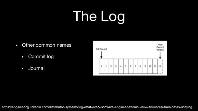 The Log • Other common names • Commit log • Journal https://engineering.linkedin.com/distributed-systems/log-what-every-so...