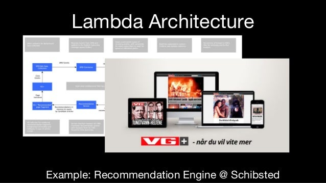 Lambda Architecture Example: Recommendation Engine @ Schibsted