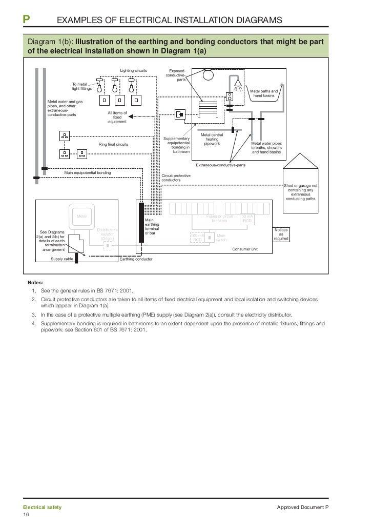 electricity supply general regulation 2001 pdf