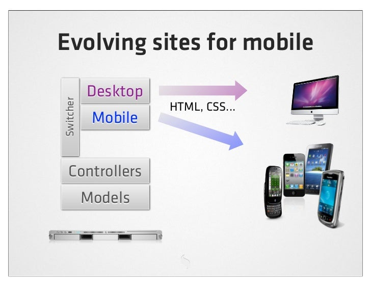 Doing mobile right Everyone loves apps - but native development sucks This is the year of the mobile web - but caveats app...