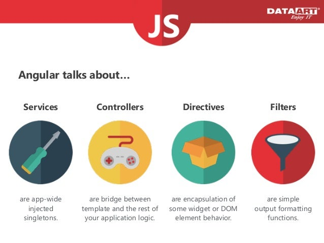 Building scalable applications with angular js