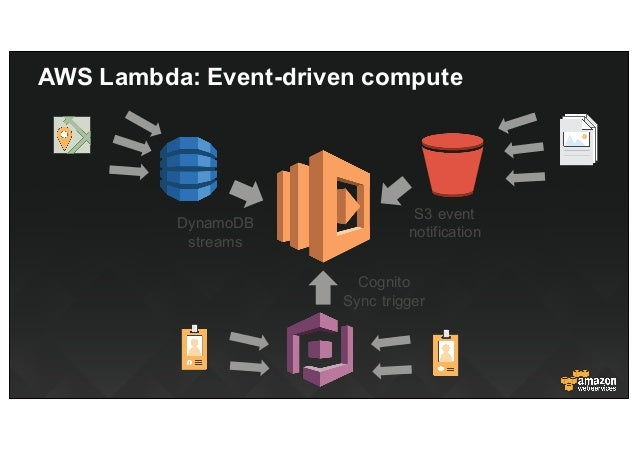 Build a mobile app serverless with AWS Lambda