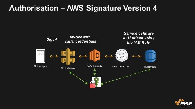 Building Scalable Services with Amazon API Gateway