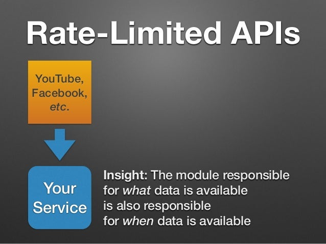 Rate-Limited APIs  YouTube,  Facebook,  etc.  Your  Service  Insight: The module responsible  for what data is available  ...