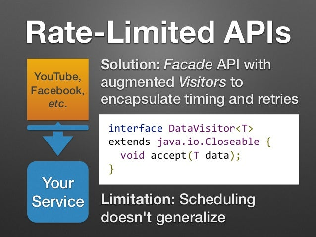 Rate-Limited APIs  YouTube,  Facebook,  etc.  Your  Service  Solution: Facade API with  augmented Visitors to  encapsulate...