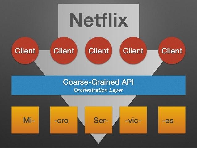 Netflix  Client Client Client Client Client  Coarse-Grained API  Orchestration Layer  Mi- -cro Ser- -vic- -es