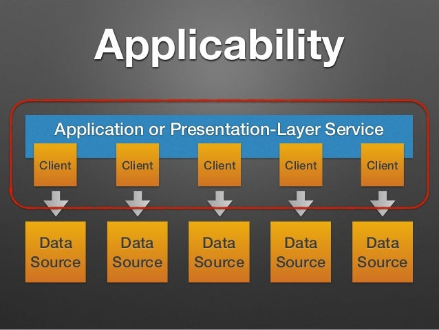 Applicability  Application or Presentation-Layer Service  Client Client Client Client Client  Data  Source  Data  Source  ...