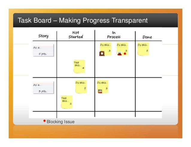 How To Build Scrum Task Boards That Radiate Information