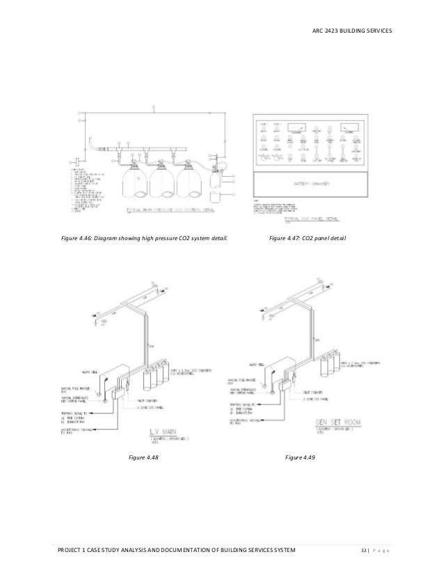 Building service project1