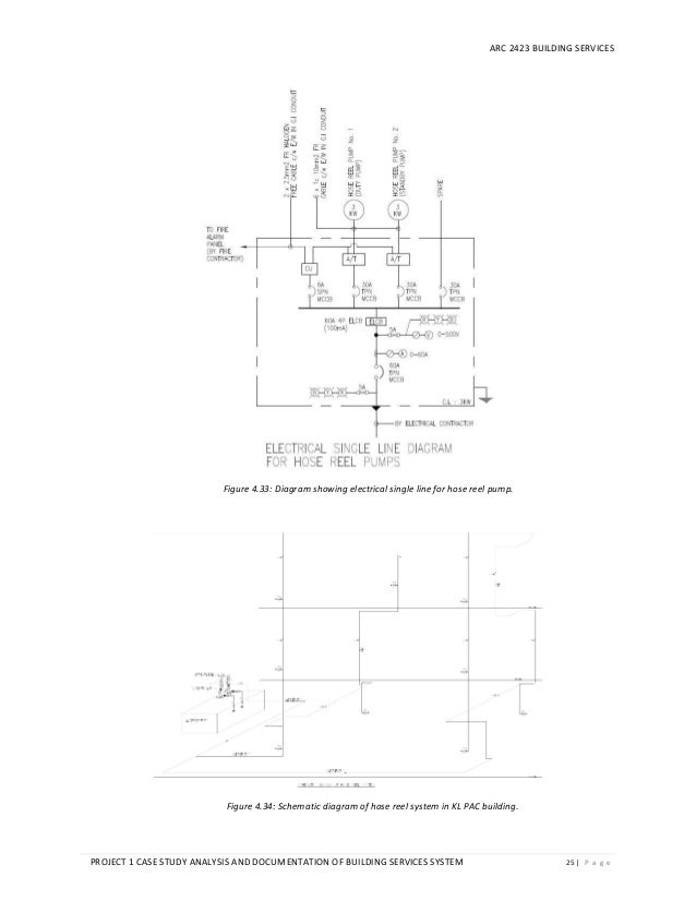 Building electrical service schematic tools building services report rh slideshare net electrical diagram schematic symbols electrical building design asfbconference2016 Choice Image