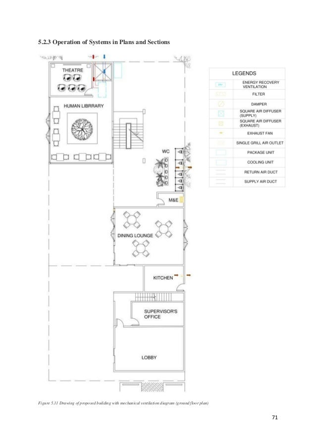 Building services project 2 proposal report