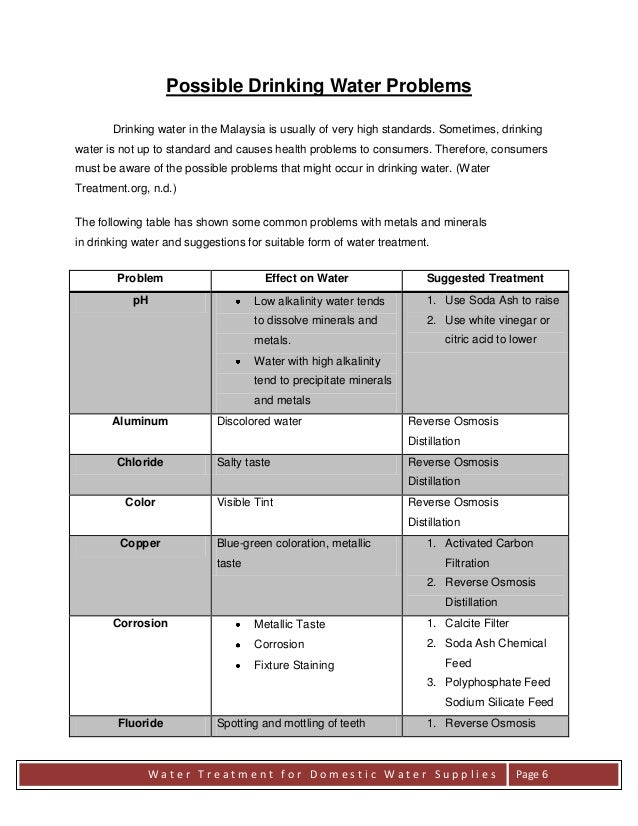 Dissertation help malaysia