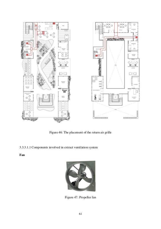 Building services in public buildings report (1)