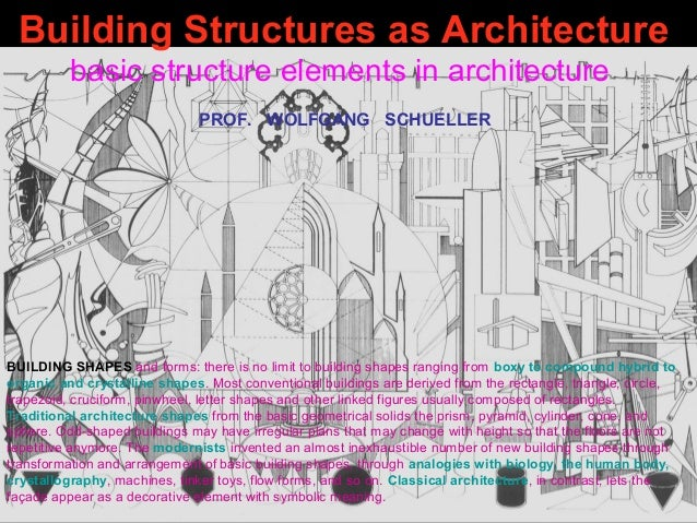 Building Structures as Architecture basic structure elements in architecture PROF. WOLFGANG SCHUELLER BUILDING SHAPES and ...