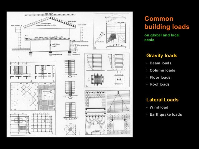 Linked Hybrid Floor Plan Gallery Of Linked Hybrid Steven
