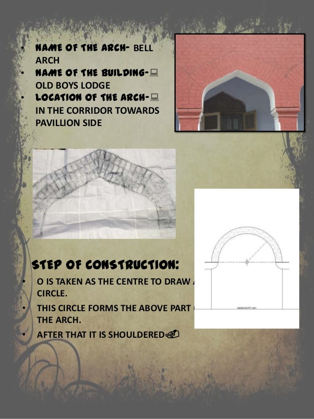 ARCHES AND ITS TYPES