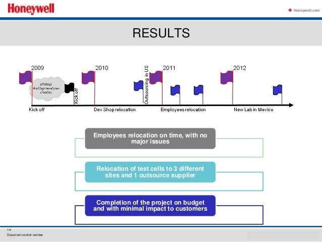 honeywell international success Honeywell international inc published this content on 23 august 2018 and is solely responsible for the information contained herein distributed by public, unedited and unaltered, on 23 august.