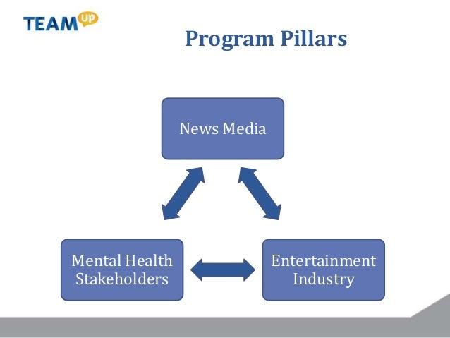 Program Pillars News Media Entertainment Industry Mental Health Stakeholders