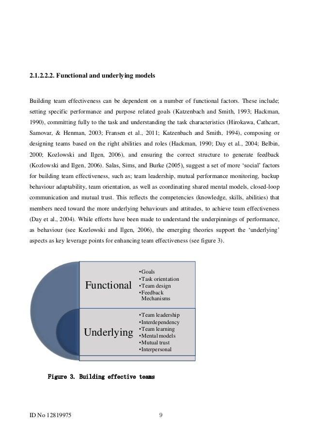 Building team effectiveness through psychometric profiling ...
