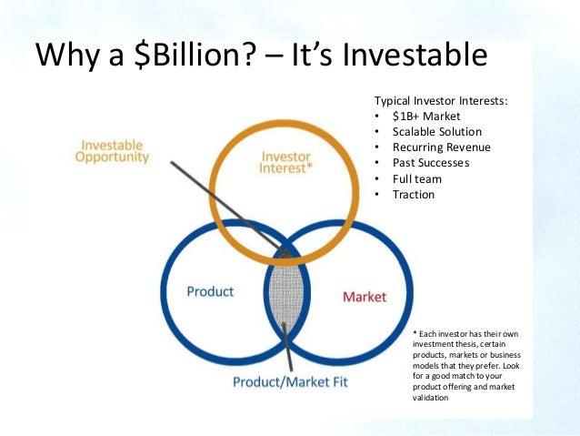 Building the Billion Dollar SaaS Unicorn: CEO Guide Slide 3