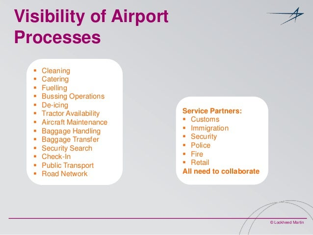 Visibility of Airport Processes               Cleaning Catering Fuelling Bussing Operations De-icing Tractor ...