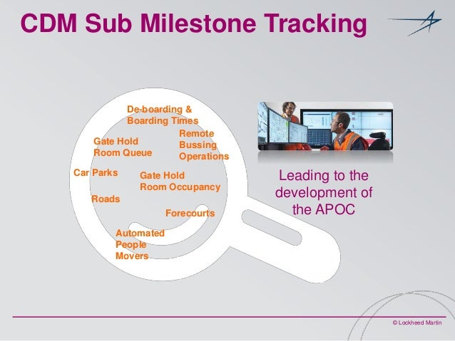 CDM Sub Milestone Tracking  De-boarding & Boarding Times Remote Gate Hold Bussing Room Queue Operations Car Parks  Gate Ho...