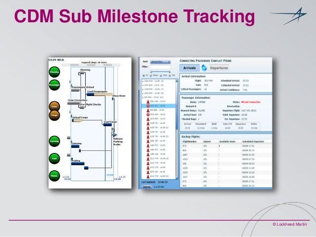 CDM Sub Milestone Tracking  © Lockheed Martin