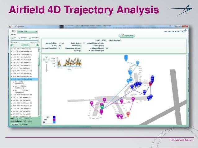 Airfield 4D Trajectory Analysis  © Lockheed Martin