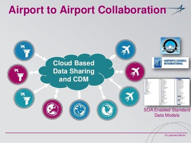 Airport to Airport Collaboration  Cloud Based Data Sharing and CDM  SOA Enabled Standard Data Models  © Lockheed Martin