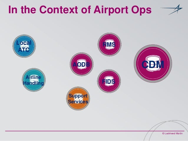 In the Context of Airport Ops Local ATC  RMS  CDM  AODB Airline Handling  FIDS Support Services  © Lockheed Martin
