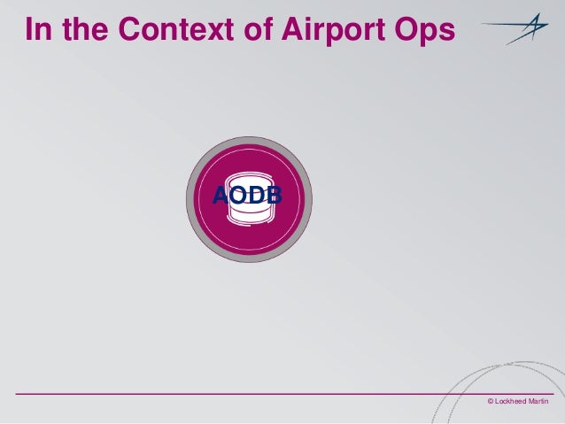 In the Context of Airport Ops  AODB  © Lockheed Martin