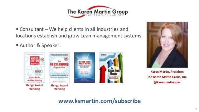 Building the Fit Organization (with guest presenter Dan Markovitz) Slide 2