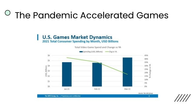 Ways Games Monetize Attention Coin Op Advertising Subscriptions Franchise Loyalty Skill-based Virtual Items